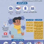 اولین تولید محتوای تصویری قرارگاه جهادی مبارزه با کرونا توسط گروه جهادی شهید مهدی عسگری